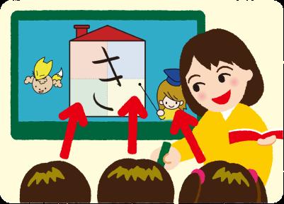 楽しみながら学習するアニメ動画指導で生徒が集中!
